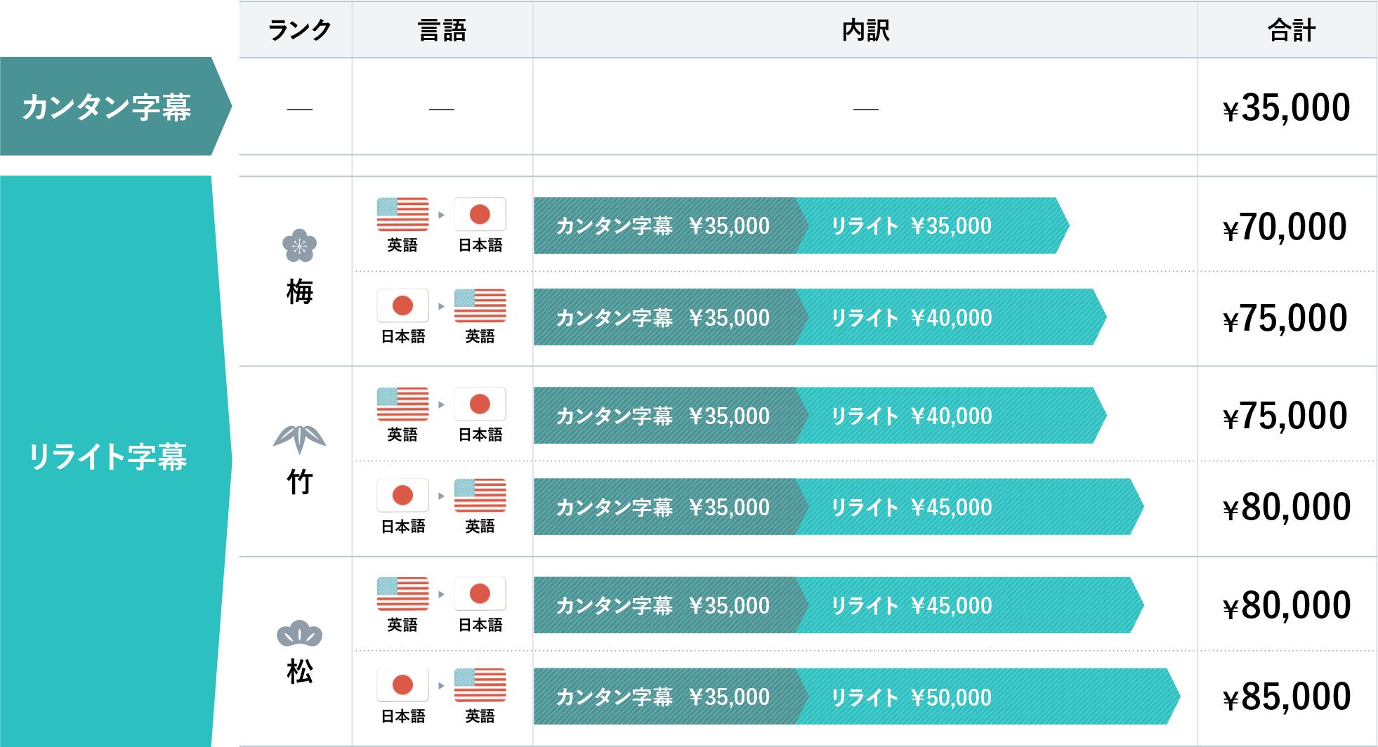 グラフィック・WEBデザイン・ムービー・学術翻訳・通訳・映像翻訳なら文京区のアプリオリ